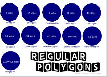 Geometry Poster: Regular Polygons