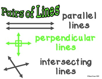 Geometry Poster Set: Angles, Lines, Triangles, and Circles