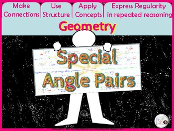 Poster Angle Pair Relationships /Math Cheat Sheet Mind Map