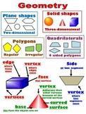 Geometry Poster or Handout: shapes and attributes of 2D and 3D figures