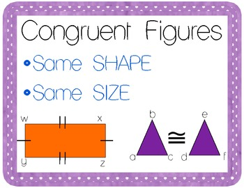 Geometry Posters - 2-Dimensional and 3-Dimensional Solids - 5th Grade