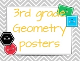 Geometry Posters - Angles, Polygons, Triangles, Lines and more!