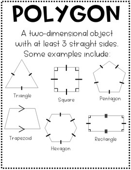 Geometry Posters - Polygons and Quadrilaterals