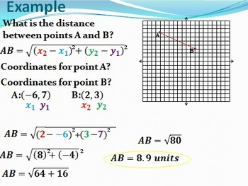 Geometry PowerPoint - The Fundamentals (Chapter 1)