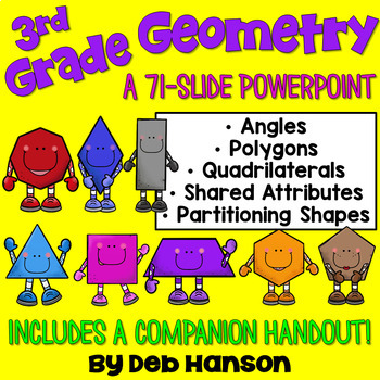 Geometry PowerPoint for 3rd Grade