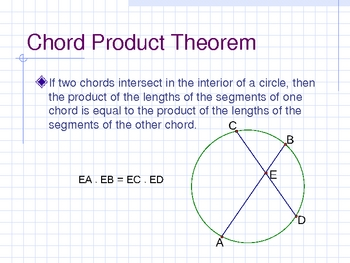 Geometry PowerPoints - Circles (Ch 10)