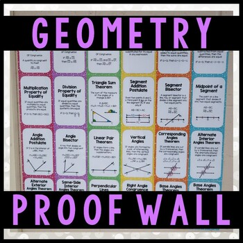 Geometry Proof Postulates, Theorems, & Definitions Wall Cards