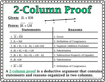 Proof - Logic - Geometry Proof and Logic Word Wall Posters