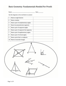 Geometry Proofs Basics: The Basics (9 pages!)