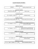 Geometry Properties & Postulates Chart