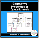 Geometry Properties of Quadrilaterals Posters or Word Wall