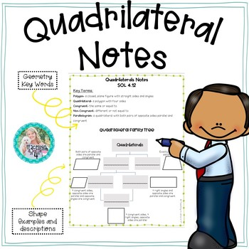 Geometry- Quadrilateral Notes
