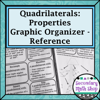 Quadrilaterals Properties Graphic Organizer/Reference Sheets | TpT