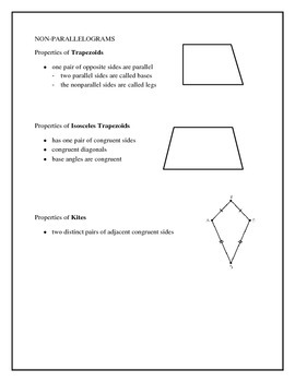 Geometry - Quadrilaterals, Properties, Solving problems with algebra