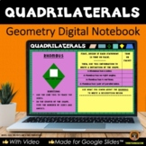 Quadrilaterals for Google Slides Geometry Interactive Note