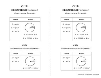 Geometry Quick Notes: Circle (Circumference & Area)