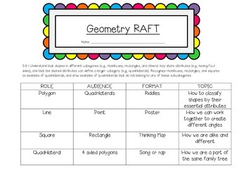 Geometry RAFT