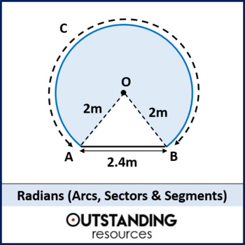 Geometry: Radians 2 - Arcs, Sectors and Segments (+ lots of resources)