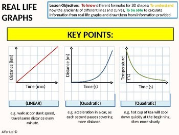 Geometry: Real Life Graphs - Drawing and Interpreting Rates of Change