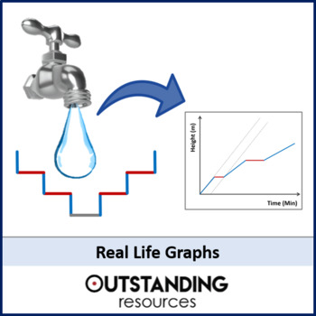 Real Life Graphs - Drawing and Interpreting Rates of Change