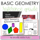 Special Education GEOMETRY {Basic Reference Guide}
