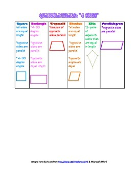 Geometry Resources for Kids- Great for kids' math notebooks