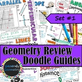 Geometry Review Doodle Guides, Set #1; Distance, Midpoint, Slope, Logic