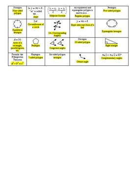 Geometry Review Speed Relay Game - Basic Geometric Terminology with Answer Key