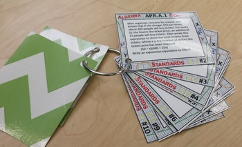 Geometry Review Task Cards
