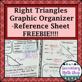 Right Triangles and Trigonometry Graphic Organizer/Reference Sheets FREEBIE!!!!