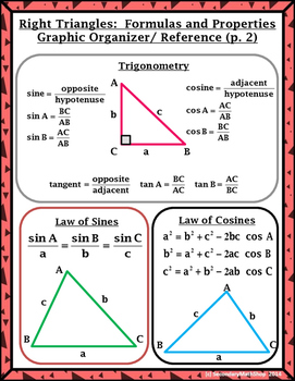 right triangles and trigonometry graphic organizer reference sheets freebie. Black Bedroom Furniture Sets. Home Design Ideas