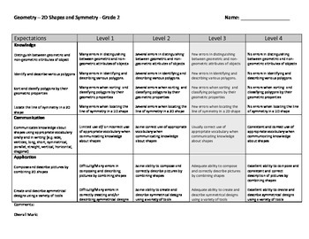 Geometry Rubric - 2D Shapes and Symmetry (Ontario Curriculum)
