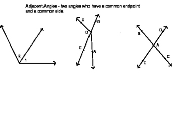 Geometry SS 1.5 - Angle Relationships