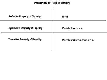 Geometry SS 2.6 - Algebraic Proof