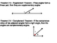 Geometry SS 2.8 - Proving Angle Relationship