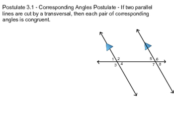 Geometry SS 3.2 - Angles and Parallel Lines