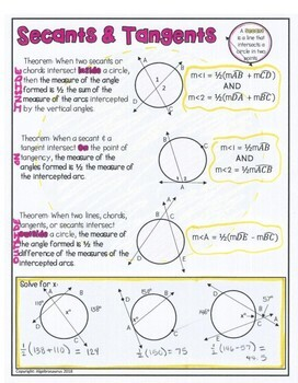 Geometry: Secant & Tangent Theorem Doodle Notes or Graphic Organizer