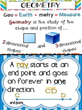 Geometry Set Posters