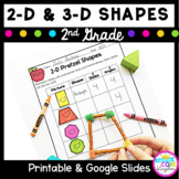 Geometry 2-D & 3-D Shapes 2nd Grade CC 2.GA.1