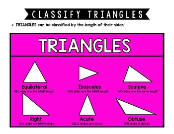 Geometry Shapes Posters