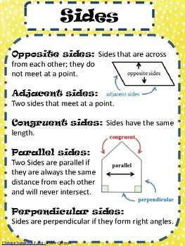super popular dee04 e17dc 5th Grade Math Anchor Charts Geometry- Sides, Angles, and Line Symmetry