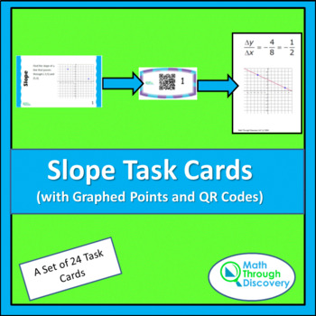 Geometry:  Slope Task Cards with Graphed Points and QR Codes