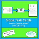 Geometry:  Slope Task Cards without Graphed Points and with QR Codes