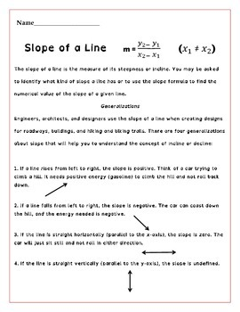 High School Math-Slope