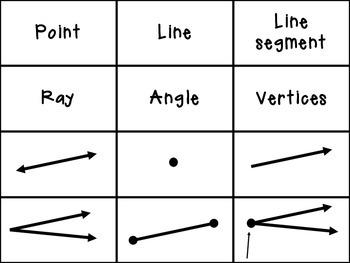 Geometry Sort 1