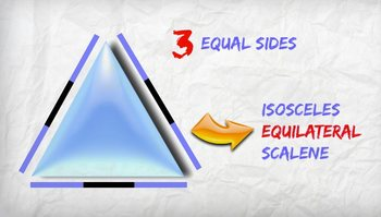 VIDEO: Sorting Triangles By Side Length