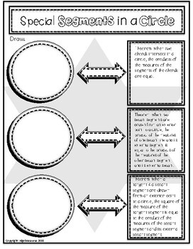 Geometry: Special Segments in a Circle Theorems Doodle Graphic Organizer