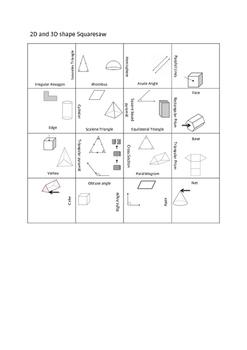 Geometry Squaresaw