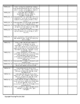 Geometry Standards MAFS K-5