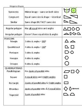 Geometry Study Guide
